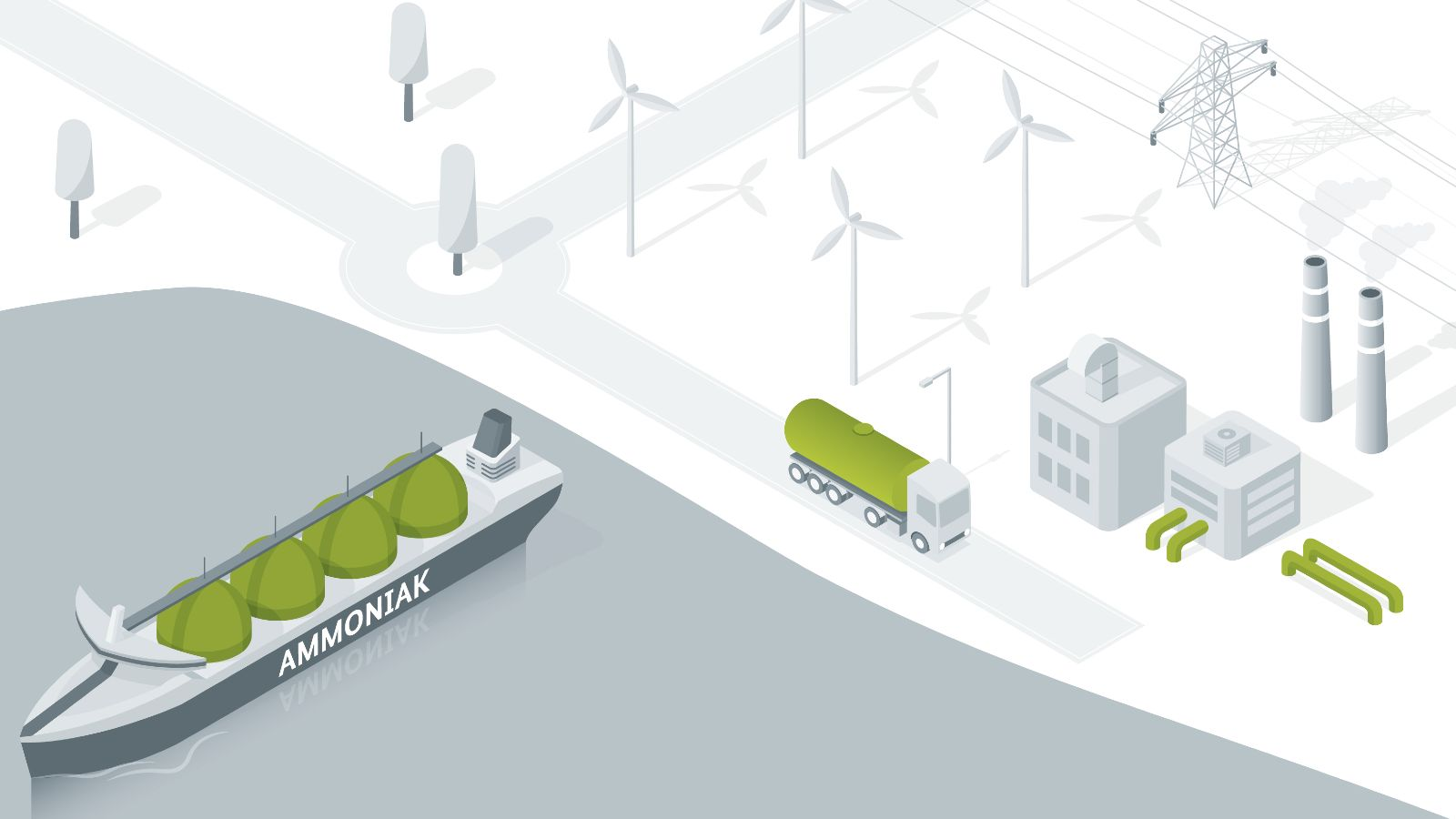 Das Bild ist eine Zeichnung, die den Wasserstoff-Transport via LKW, Schiff, LOHC, Ammoniak und Pipeline zeigt.